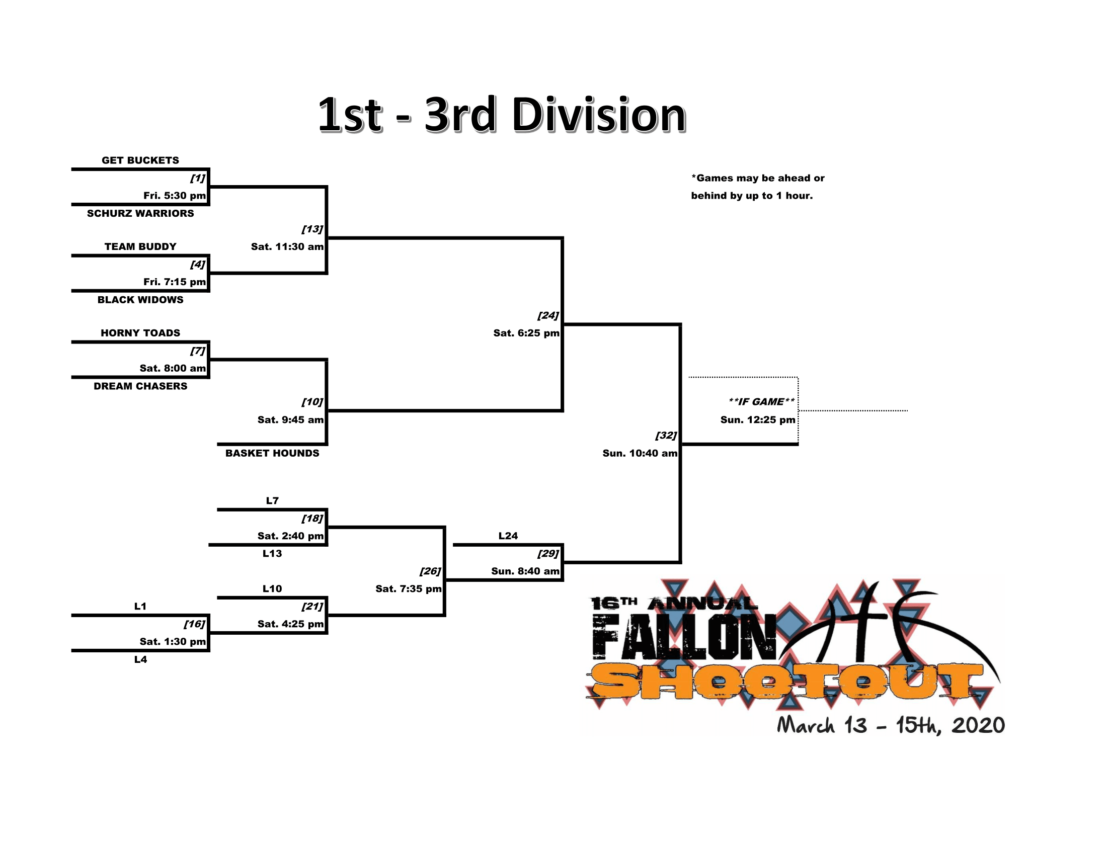 Fallon Shootout (2020) - Bracket (1-3)