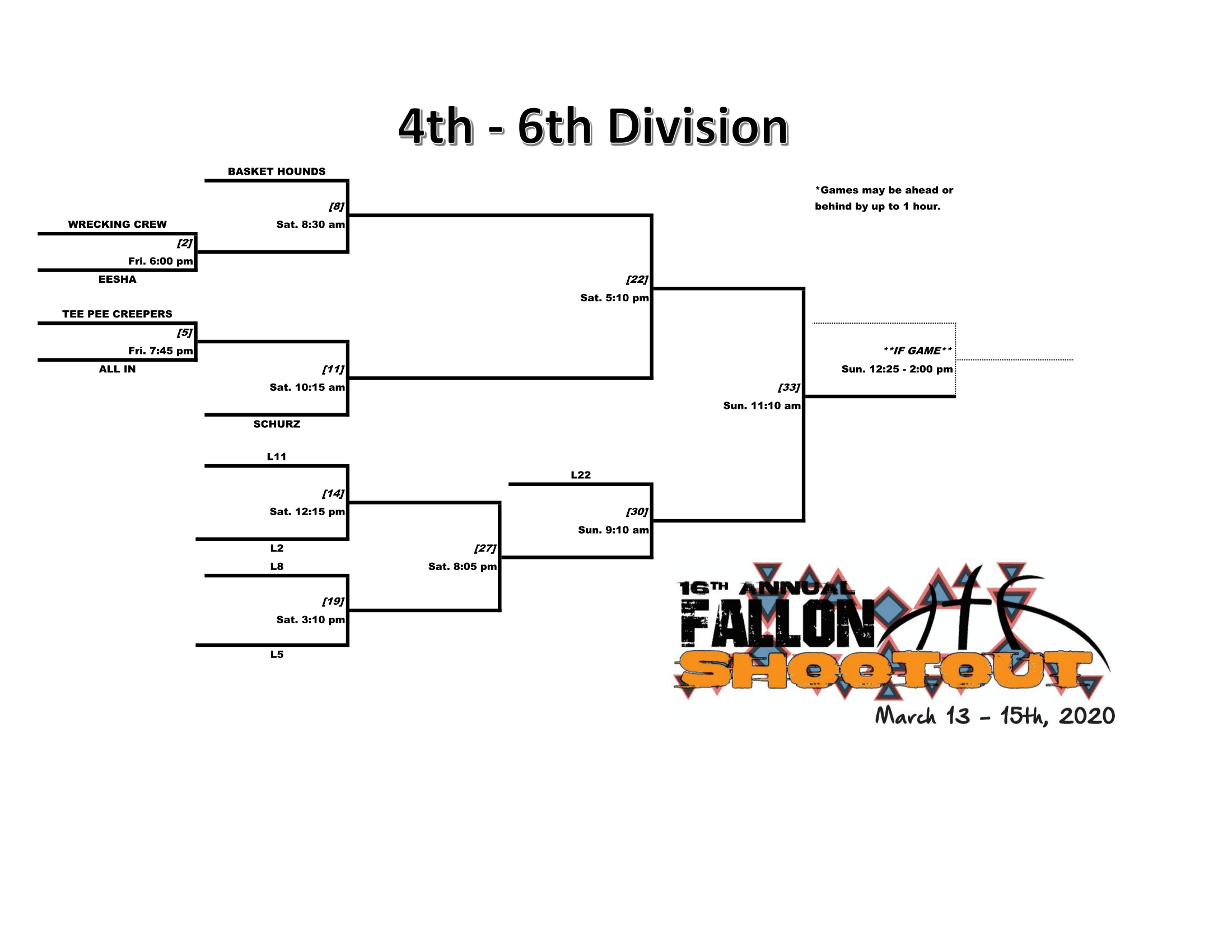 Fallon Shootout (2020) - Bracket (4-6)